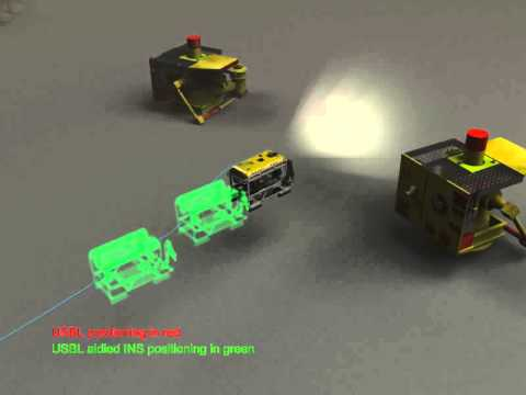 subsea survey positioning installation  introduction  subsea control system chess