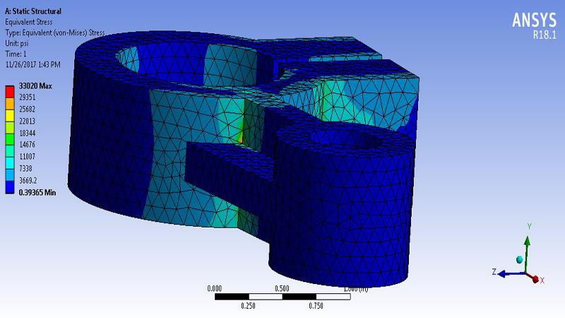 OFFSHORE & SUBSEA ENGINEERING   MARINE & NAVAL ARCHITECTURE - NIGERIA TRAINING Lagmen Net Exclusive